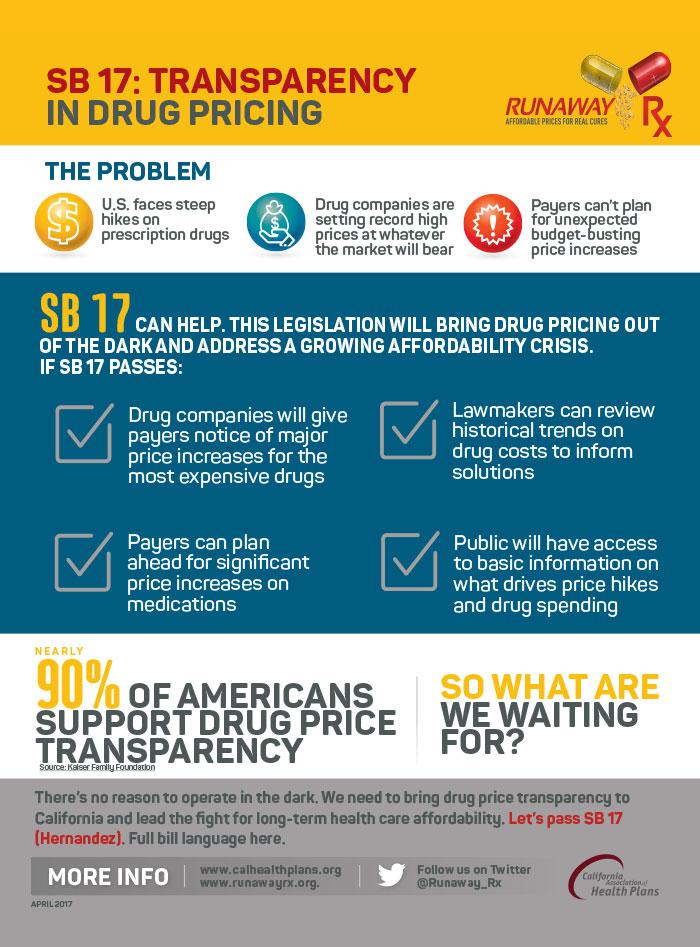 SB17 Infographic